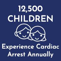 12,500 Children experience cardiac arrest annually